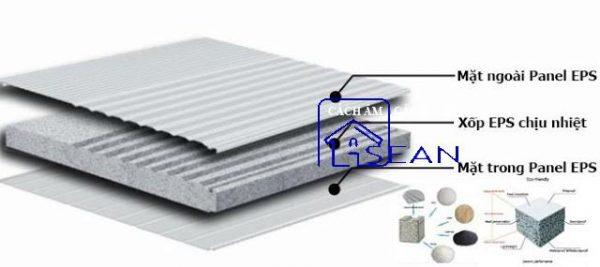 Panel eps chống cháy chất lượng cao